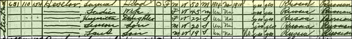 Samuel Heselov family in 1920 Federal Census